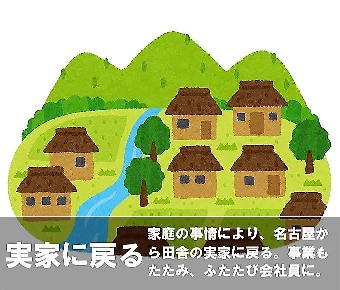 実家戻る 家庭の事情により、名古屋から田舎の実家に戻る。事業もたたみ、ふたたび会社員に