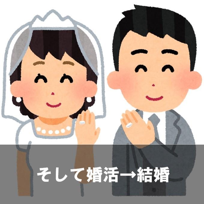 そして婚活、結婚