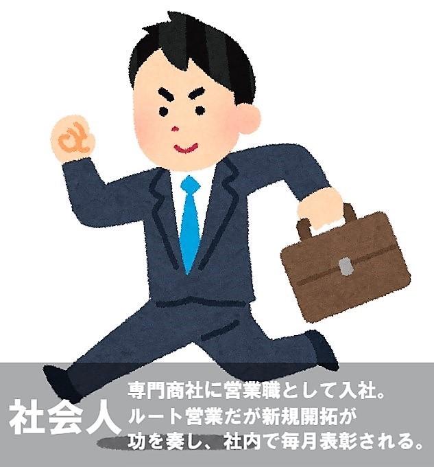 社会人 専門商社の営業職として入社。ルート営業だが新規開拓が功を奏し、社内で毎月表彰される。