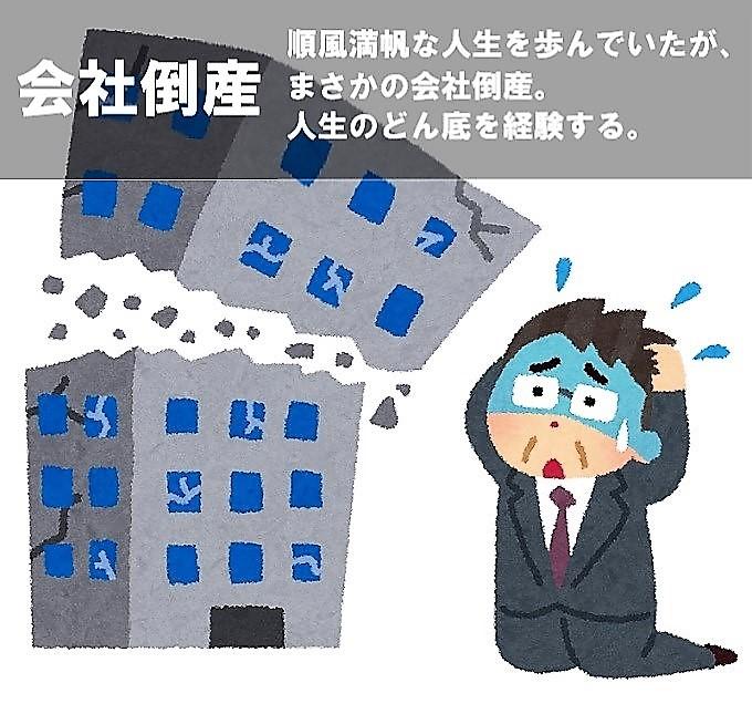 会社倒産 順風満帆な人生を歩んでいたがまさかの会社倒産。人生のどん底を経験する。