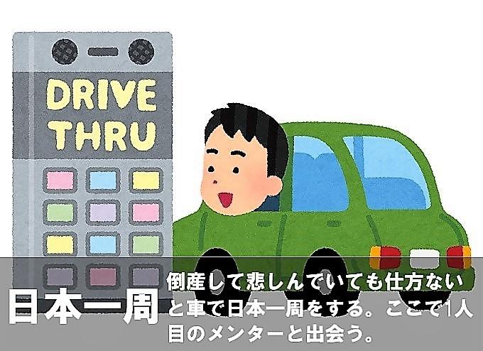 日本一周 倒産して悲しんでいても仕方ないと車で日本一周をする。ここで1人目のメンターと出会う。