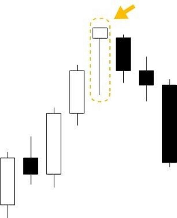 レンド転換を示すローソク足8パターン21