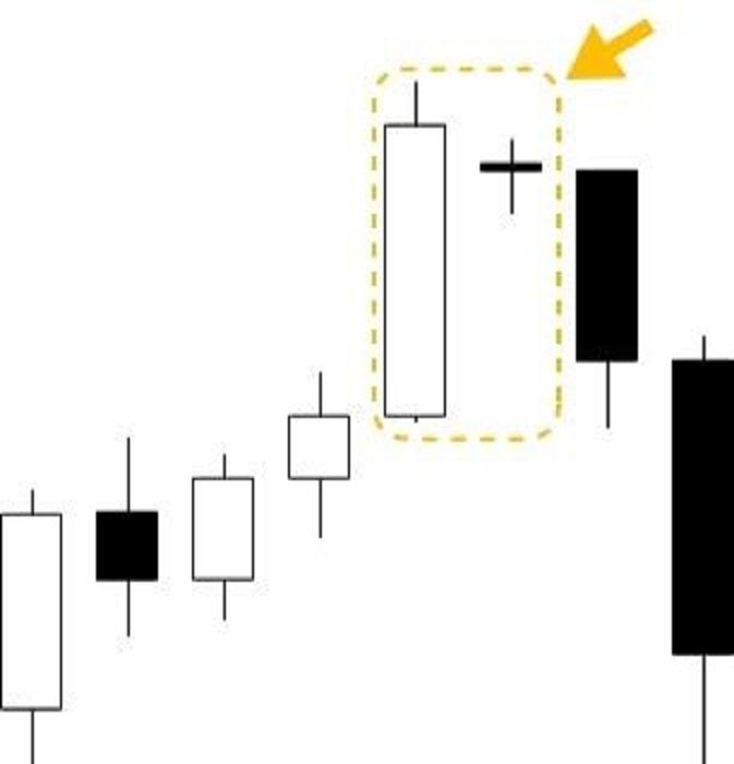 レンド転換を示すローソク足8パターン23