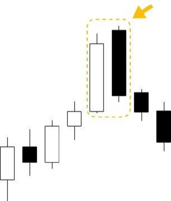 レンド転換を示すローソク足8パターン25