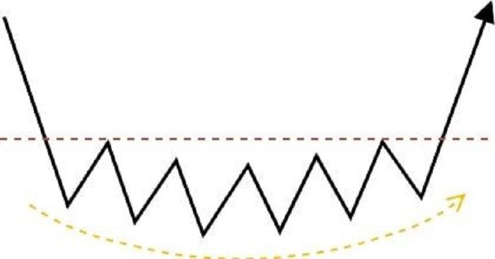底のチャート5パターン9