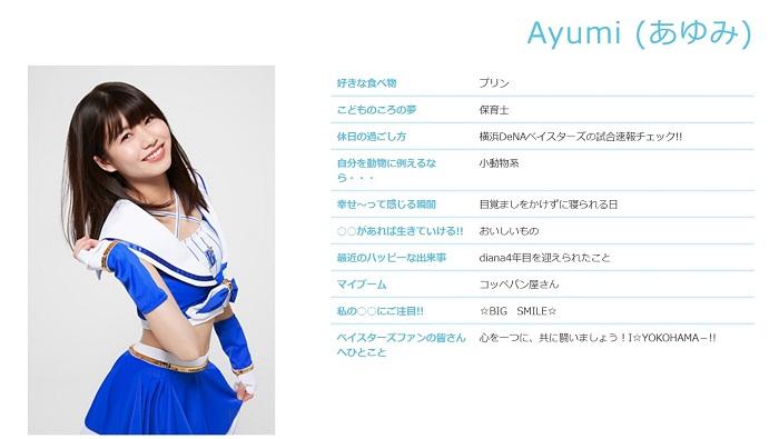 Ayumi(鈴木あゆみ)