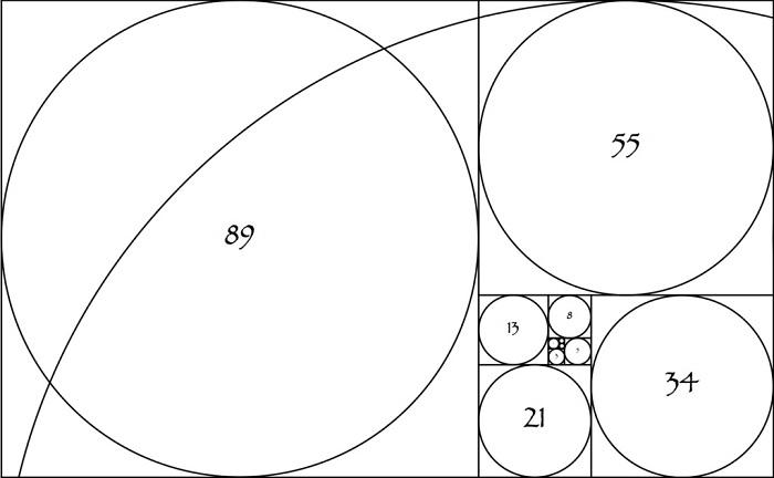 エリオット波動理論 上昇5波動と下降3波動