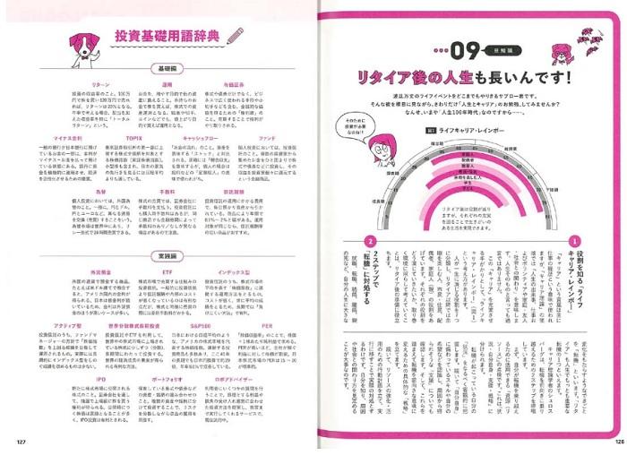 投資初心者におすすめ本5選3